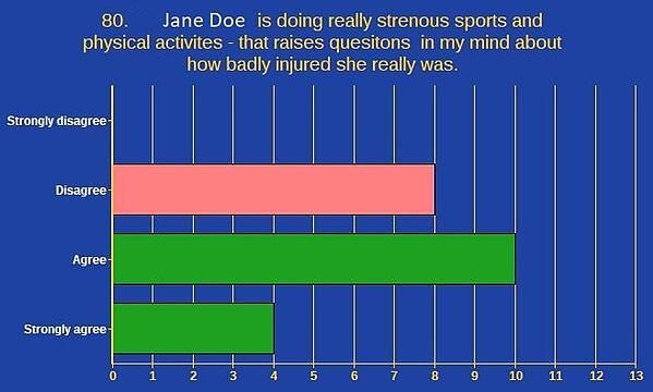 Long term injury sports