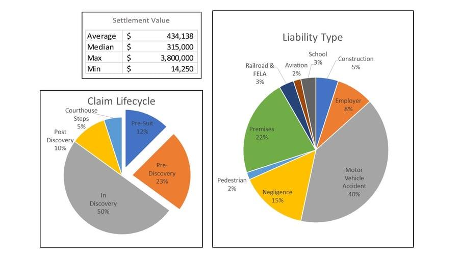 Mediation Statistics-1